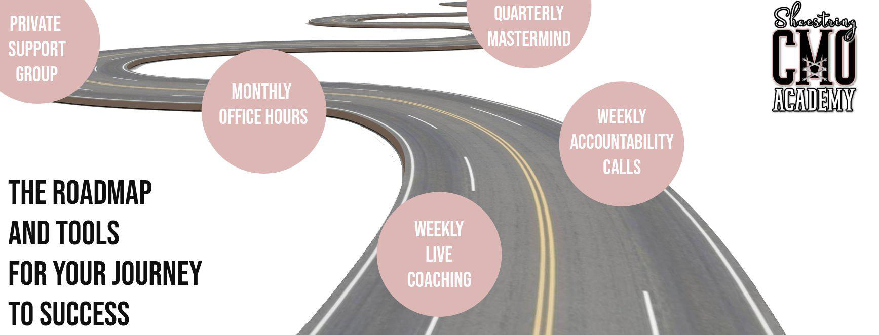 The roadmap and tools for your journey to success with the Shoestring CMO Academy.