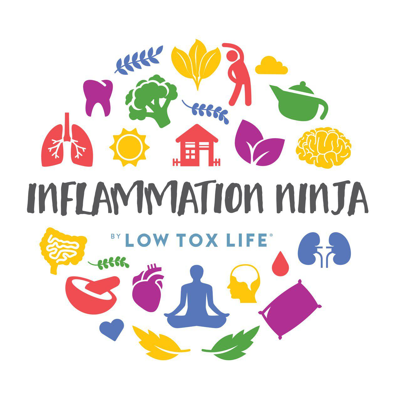 Inflammation Ninja